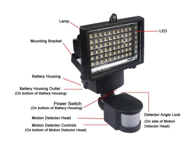 Led Bouwlamp met solar paneel en sensor en accu - Light by leds